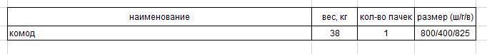 Комод ФЕНИКС Смарт 800*400*825мм дуб сонома/білий