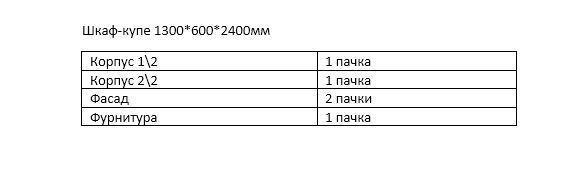 Шафа-купе БЕРЕГИНЯ 1300*600*2400мм (2дв.,зерк. Д19/071) ДСП кантри