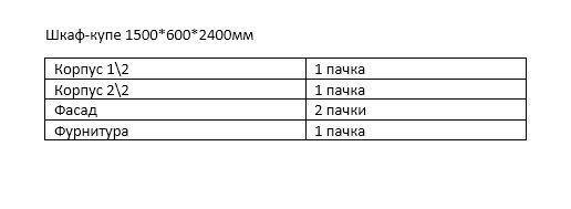 Шафа-купе БЕРЕГИНЯ 1500*600*2400мм (2дв., Д16/082) ДСП горіх темний
