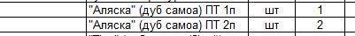 Тумба придіжкова MS Аляска 500*403*881мм дуб самоа/капуч.